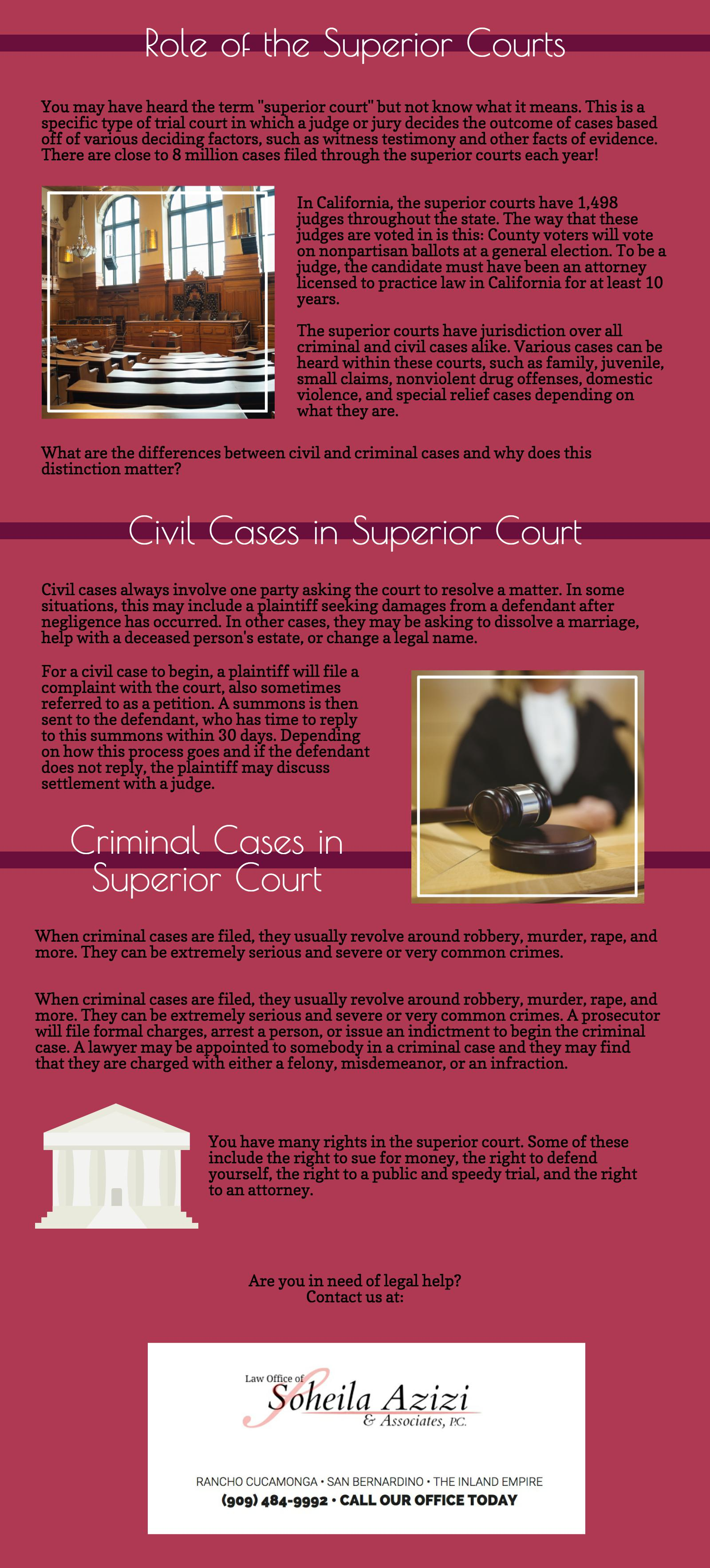 identify the role of courts in criminal justice today Identify the role of courts in criminal justice today the role of the courts in criminal justice today depends on two areas, oversight, and adjudication these key areas ensure protection to public safety and the efficient operation of the.